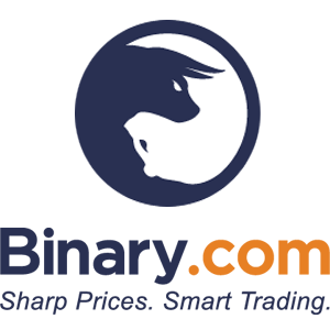 Binary.com  Review
