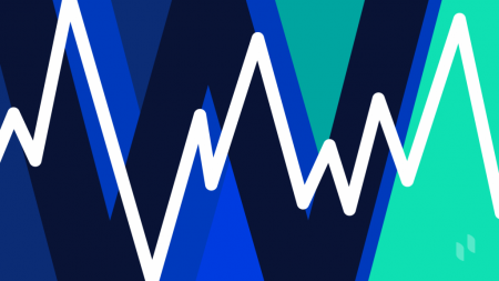 What is the Wyckoff Method? Does It work for Binance Trading