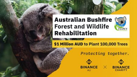 Binance Charity Pledges To Raise $1M AUD To Plant 100,000 Trees In Australia