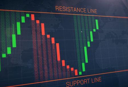 Estrategia de línea de rebote en la plataforma Binarycent