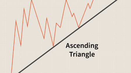 Guía para intercambiar el patrón de triángulos en Binarycent
