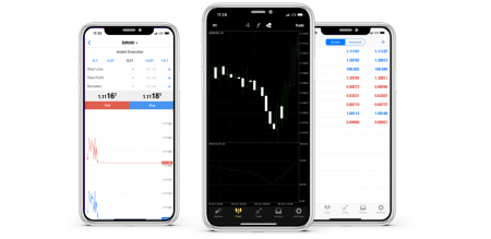 Download and Install Metatrader 4 (MT4) for iPhone/iPad - Trade It in Exness