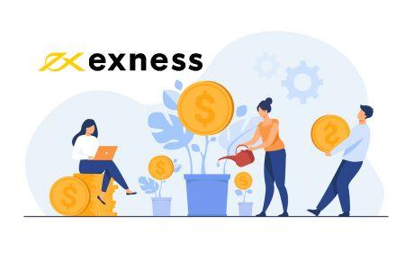 Сколько денег мне нужно, чтобы начать торговлю Forex с Exness?
