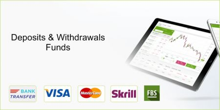 Deposits and Withdrawals in FBS - What is the Minimum Deposit for FBS?