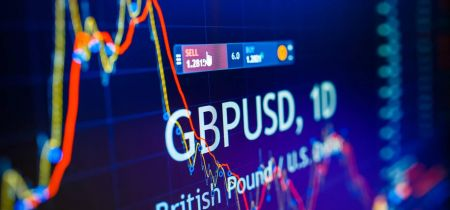 How to trade GBP after Bank of England's report?