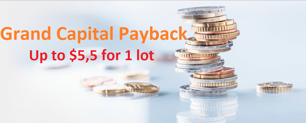 Grand Capital Payback - Up to $5,5 for 1 lot