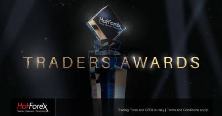 HotForex Traders Awards Live Trading Contest in 2021