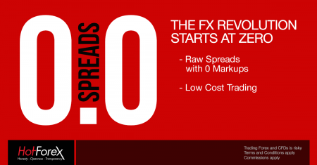 HotForex Fees - Comparison Fees with Similar Brokers