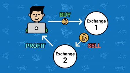 Что такое арбитраж при торговле Forex с HotForex? Риски арбитражных стратегий