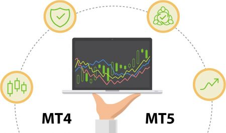 Пакет индикаторов MT4 и MT5 на HotForex