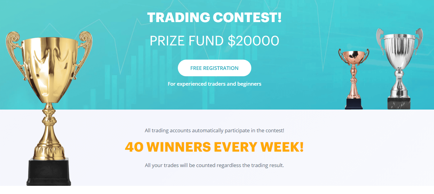 Raceoption Trading Contest- $20,000 Prize