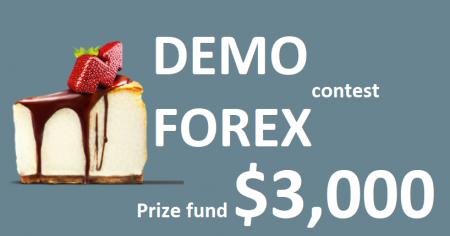 RoboForex Demo Forex Contest - Up to 3,000 USD