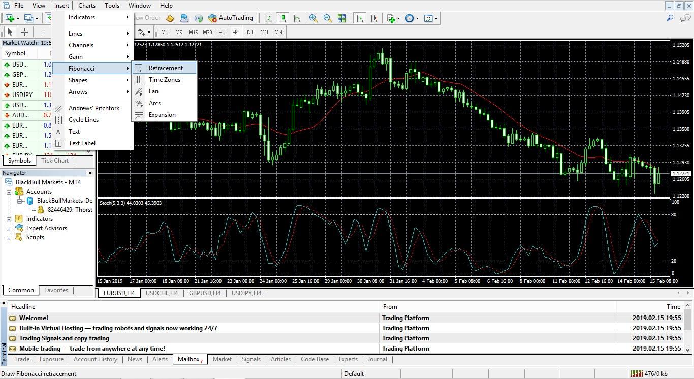 BlackBull Market Review