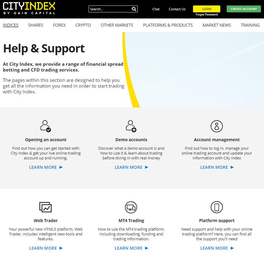 بررسی City Index