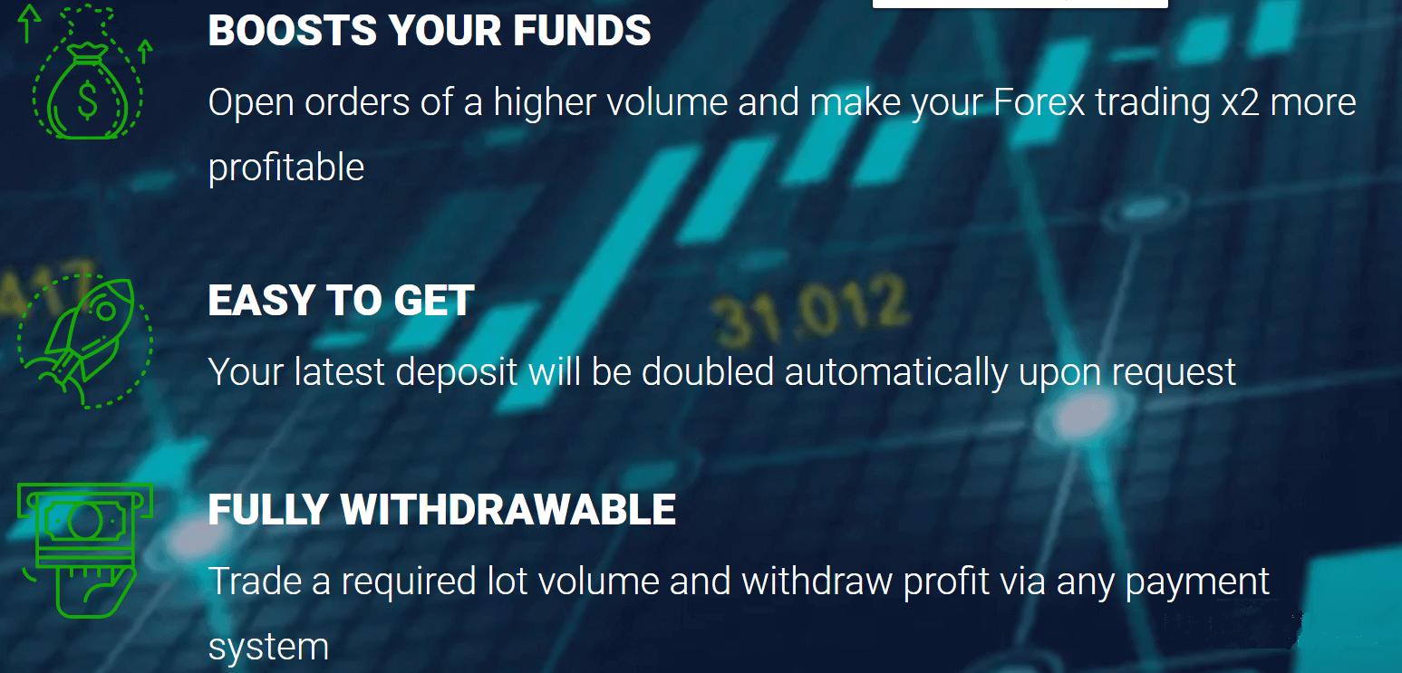 FBS Boosts your Money - 100% Deposit Bonus