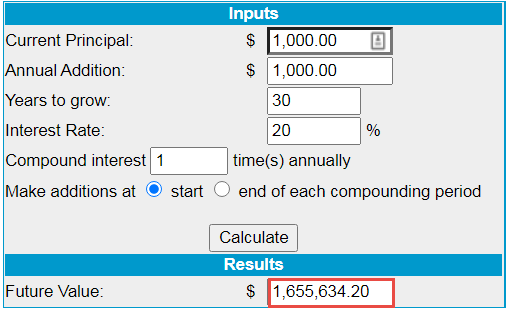 How to make Profit from Growing a Small Trading Account in FBS