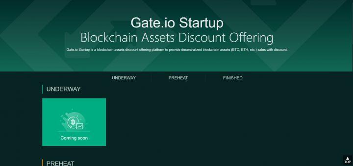 Gate.io Review