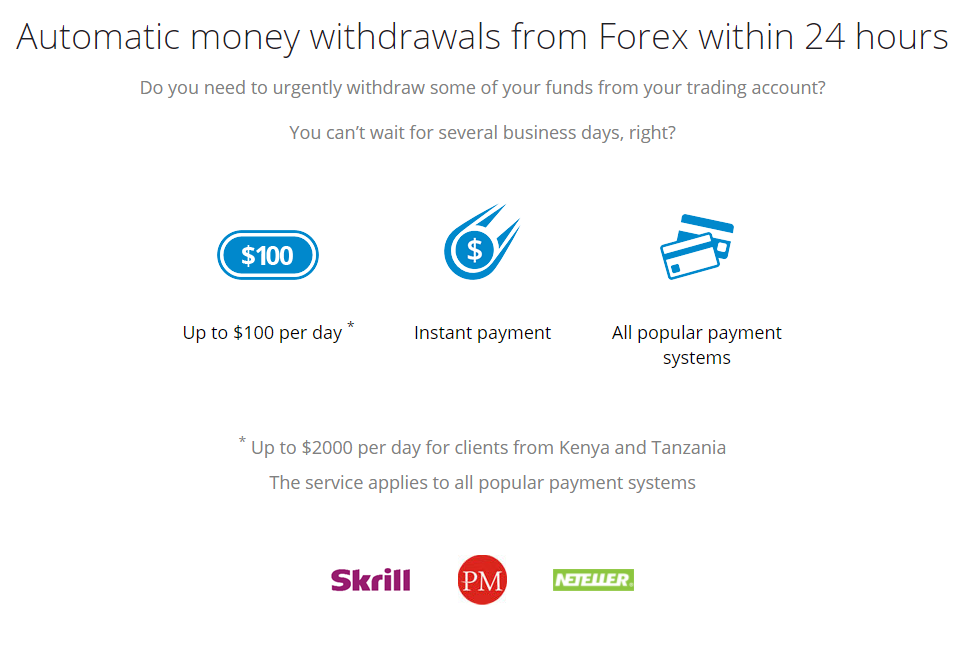 LiteForex Review