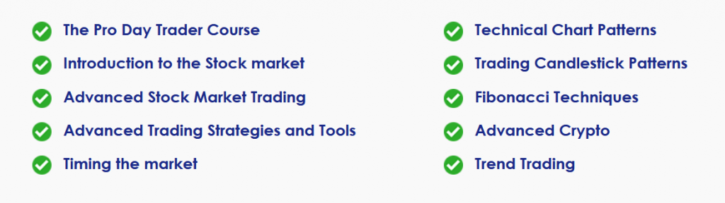 Moneta Market Review