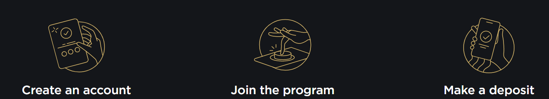 OctaFX Traders Status Program