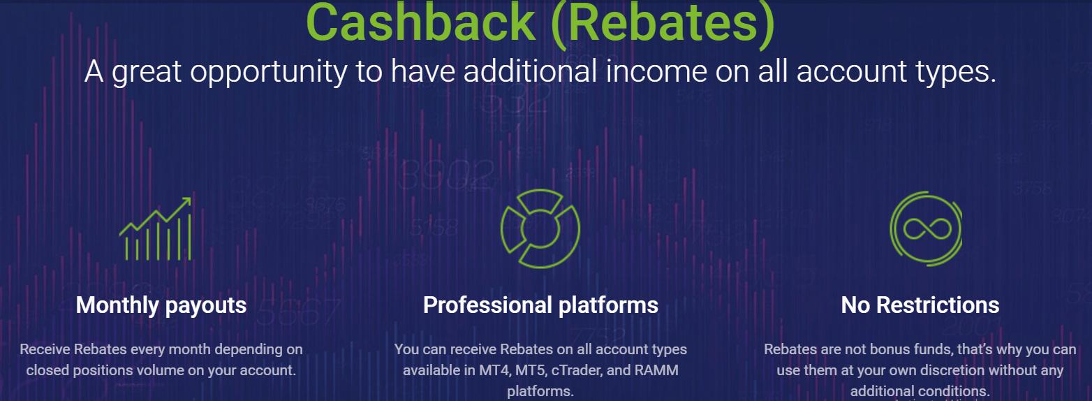 RoboForex Cashback - Up to 15%