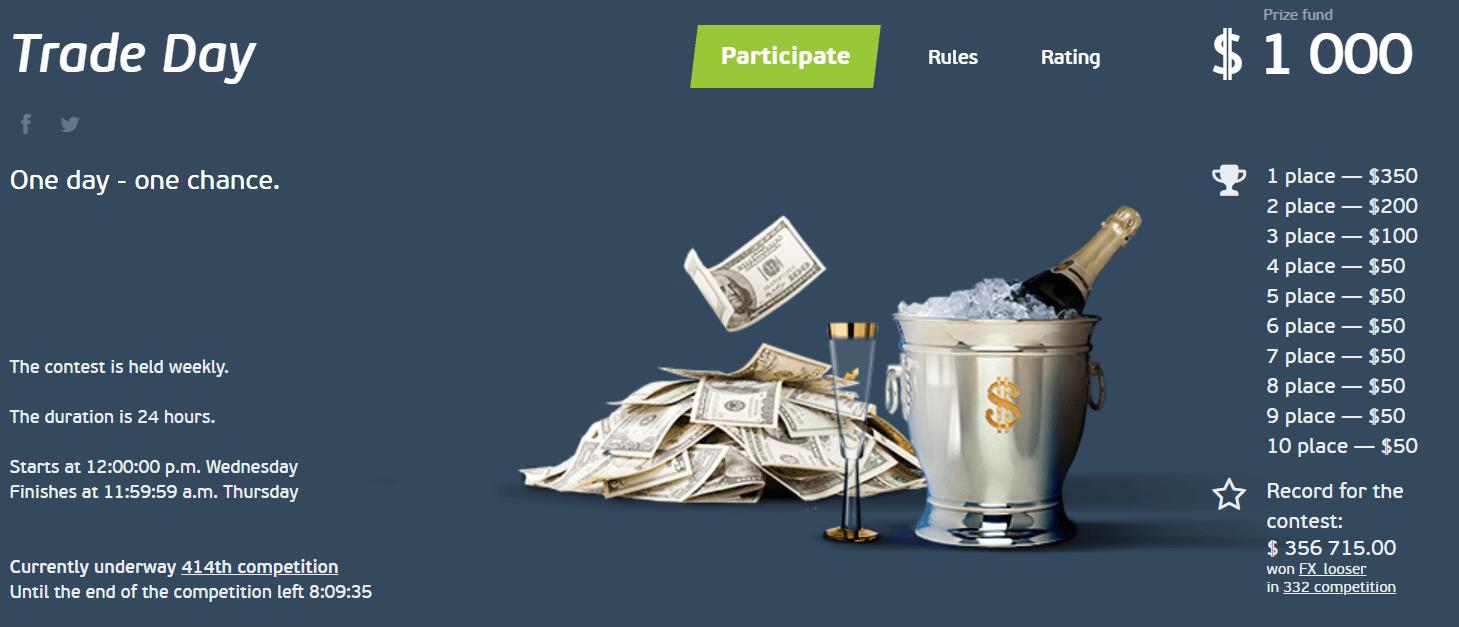 RoboForex Trade Day Demo Contest - Up to 1,000 USD