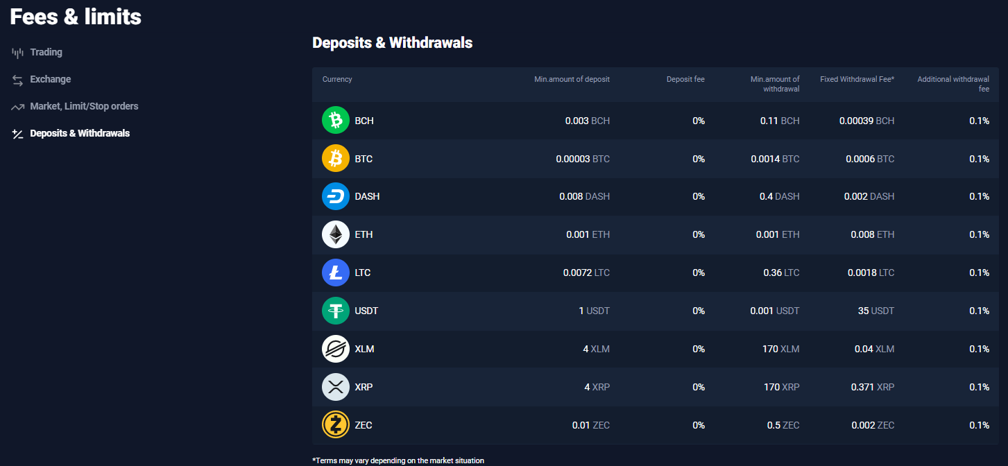 How to Open Account and Withdraw at StormGain