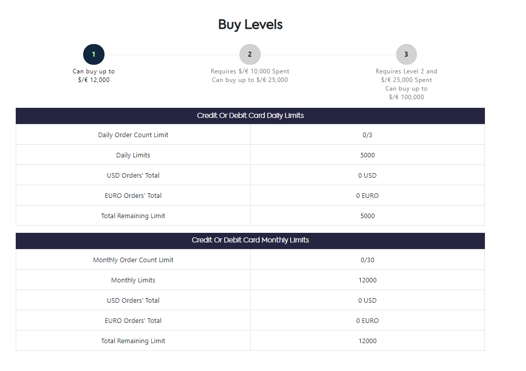 Xcoins Review